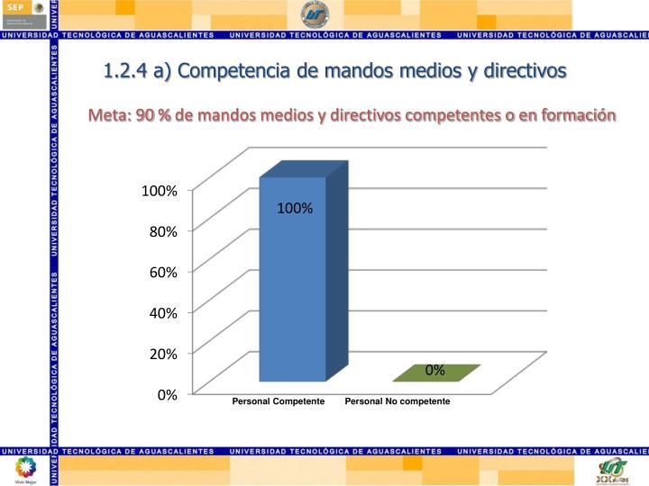 1.2.4 a) Competencia de mandos medios y directivos