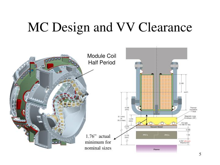 MC Design and VV Clearance