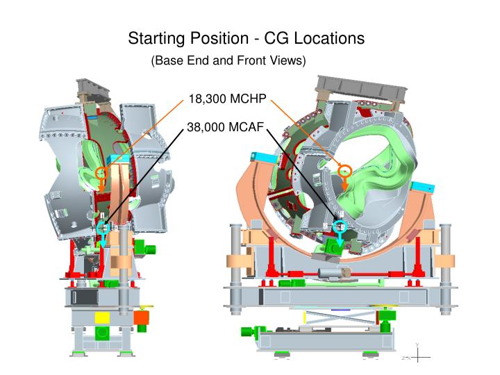 Starting Position - CG Locations