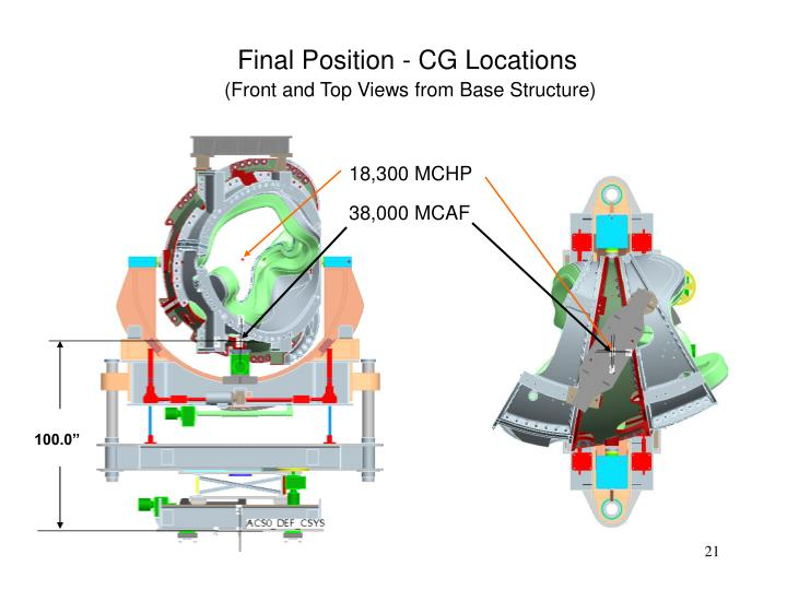 Final Position - CG Locations
