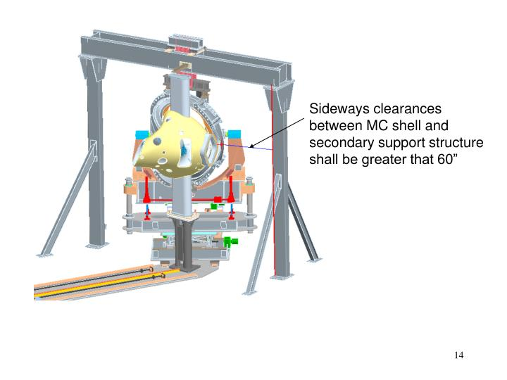 Sideways clearances between MC shell and secondary support structure shall be greater that 60""