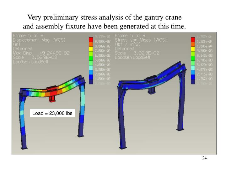 Very preliminary stress analysis of the gantry crane and assembly fixture have been generated at this time.