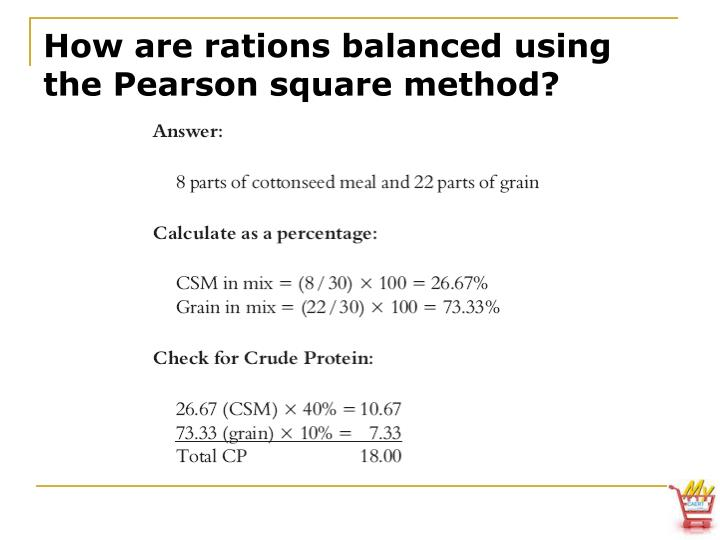 How are rations balanced using the Pearson square method?