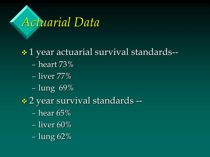 Actuarial Data