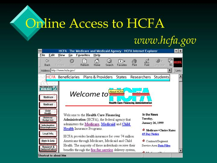 Online Access to HCFA