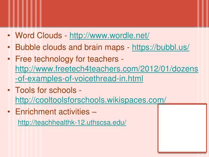 Word Clouds -