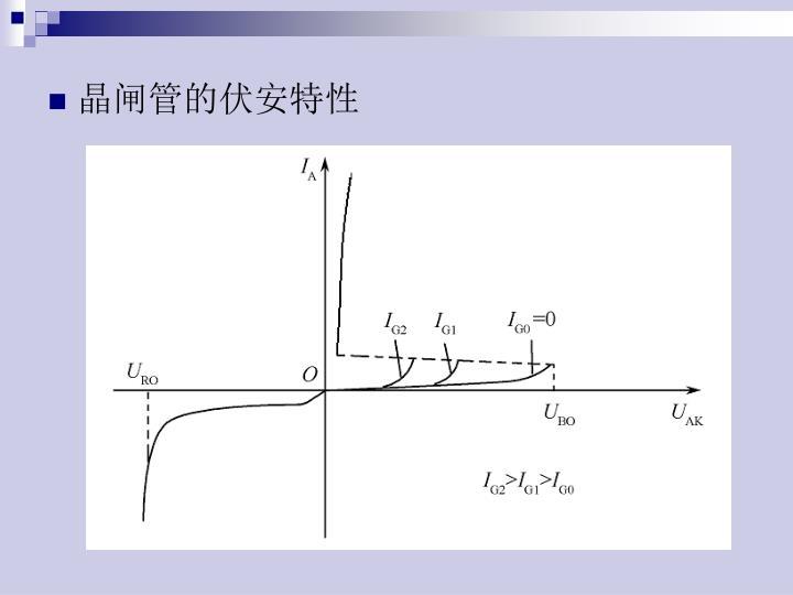 晶闸管的伏安特性