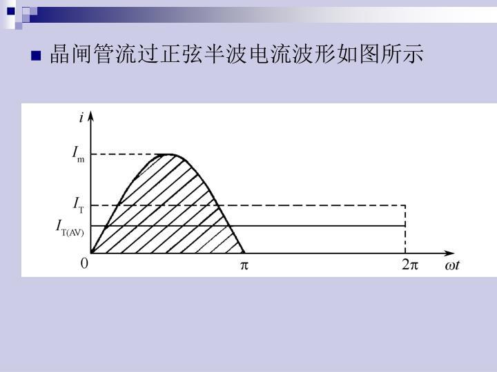 晶闸管流过正弦半波电流波形如图所示