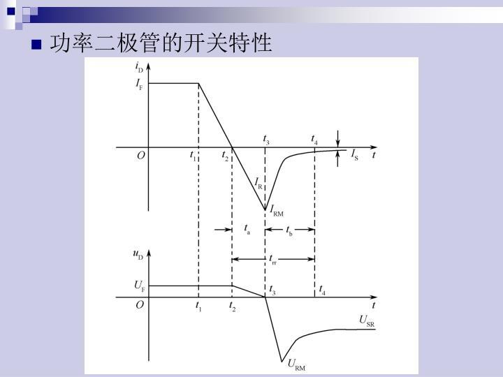 功率二极管的开关特性