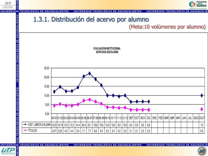 1.3.1. Distribución del acervo por alumno