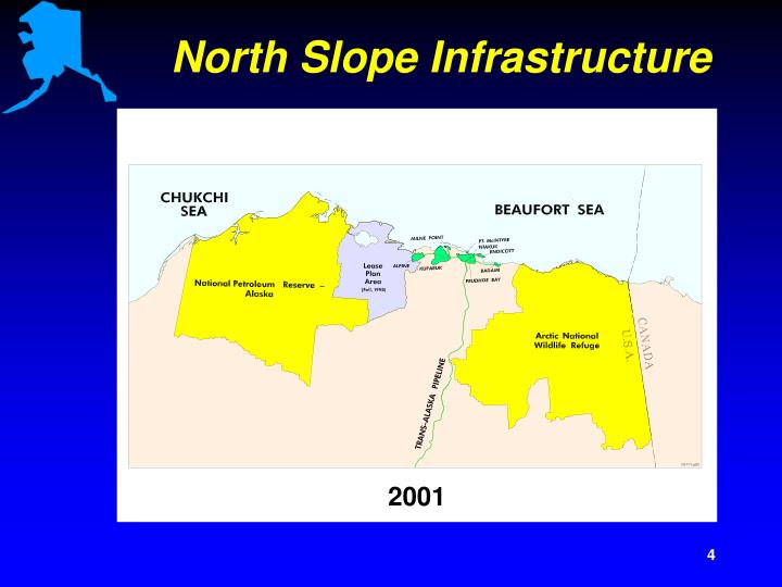 North Slope Infrastructure