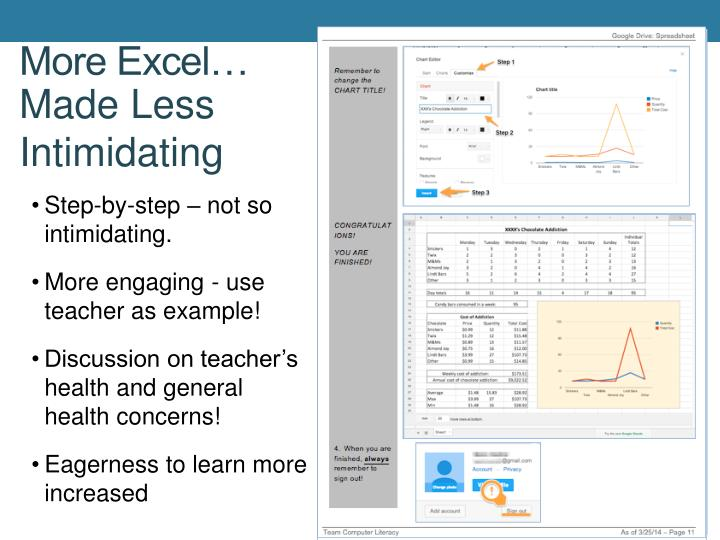 More Excel…