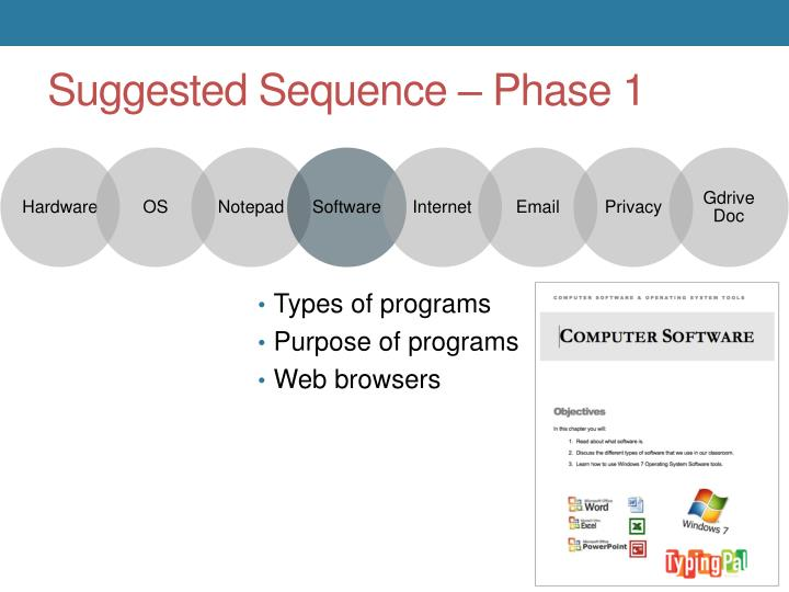 Suggested Sequence – Phase 1