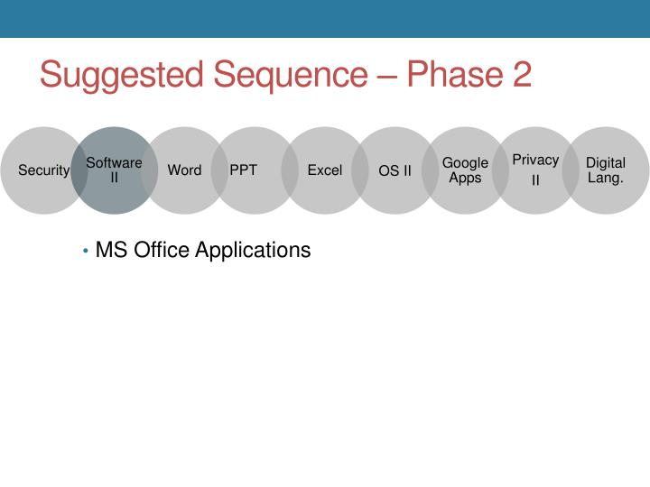 Suggested Sequence – Phase 2
