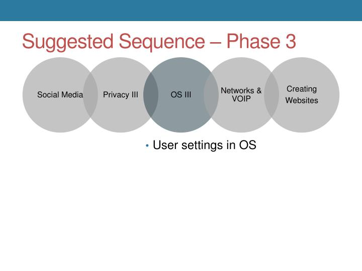 Suggested Sequence – Phase 3