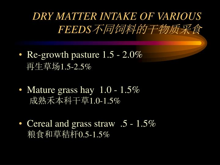 DRY MATTER INTAKE OF VARIOUS FEEDS