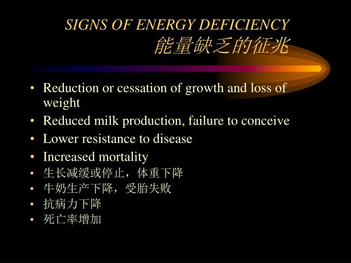Signs of energy deficiency