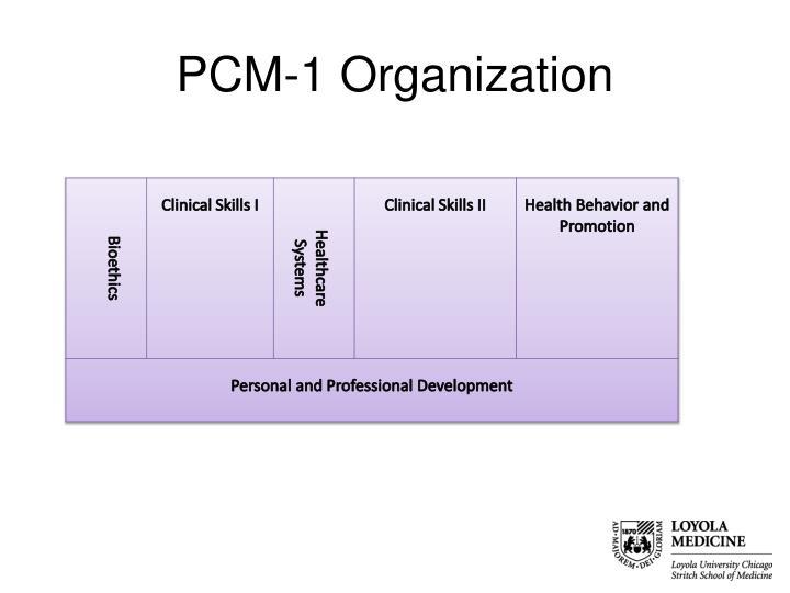 PCM-1 Organization