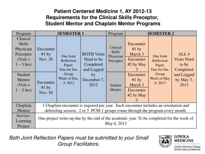 Patient Centered Medicine 1, AY 2012-13