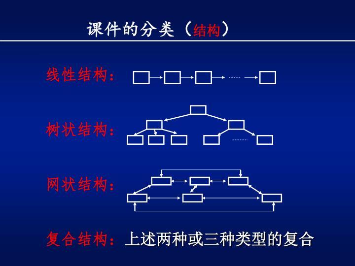 线性结构: