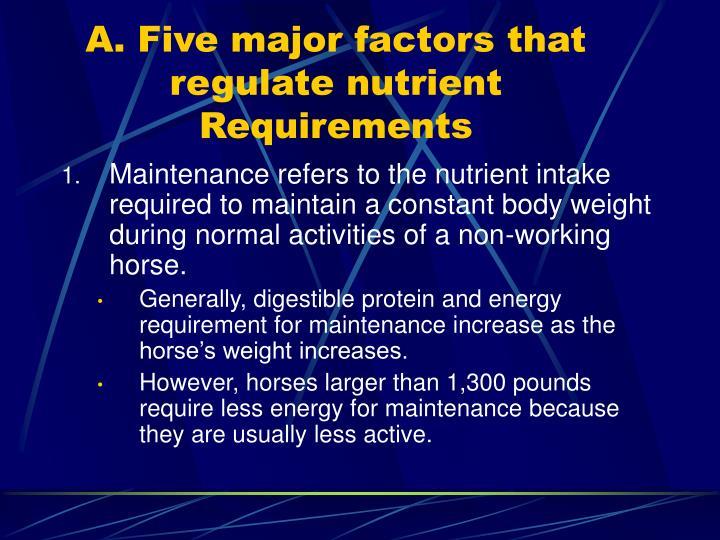 A. Five major factors that regulate nutrient Requirements