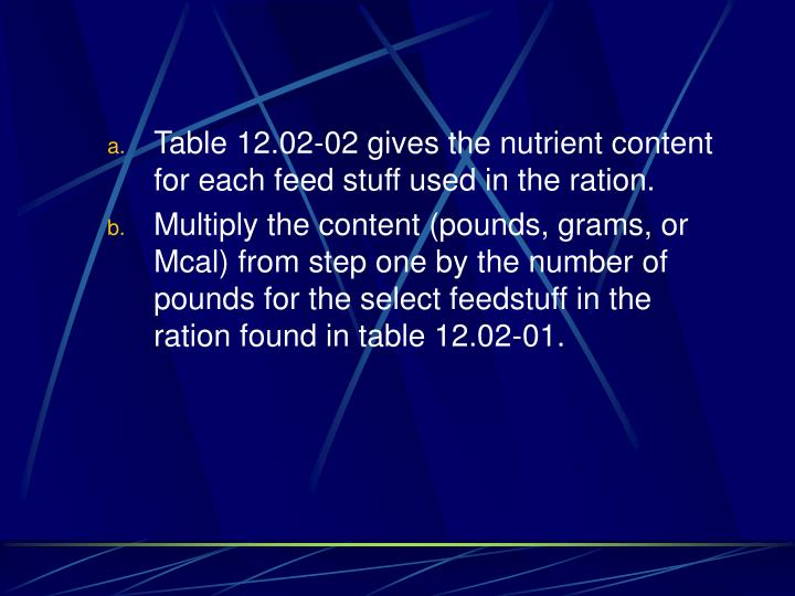 Table 12.02-02 gives the nutrient content for each feed stuff used in the ration.