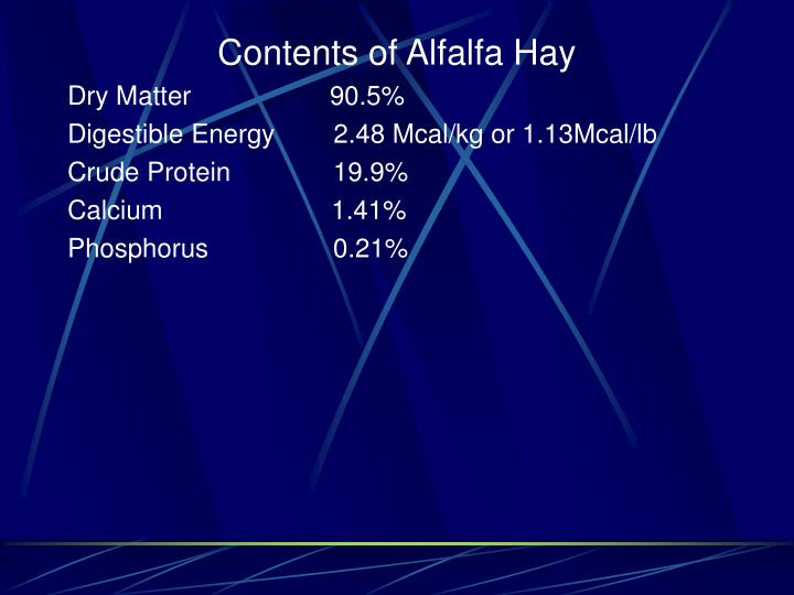 Contents of Alfalfa Hay
