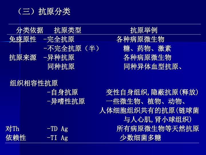 (三)抗原分类