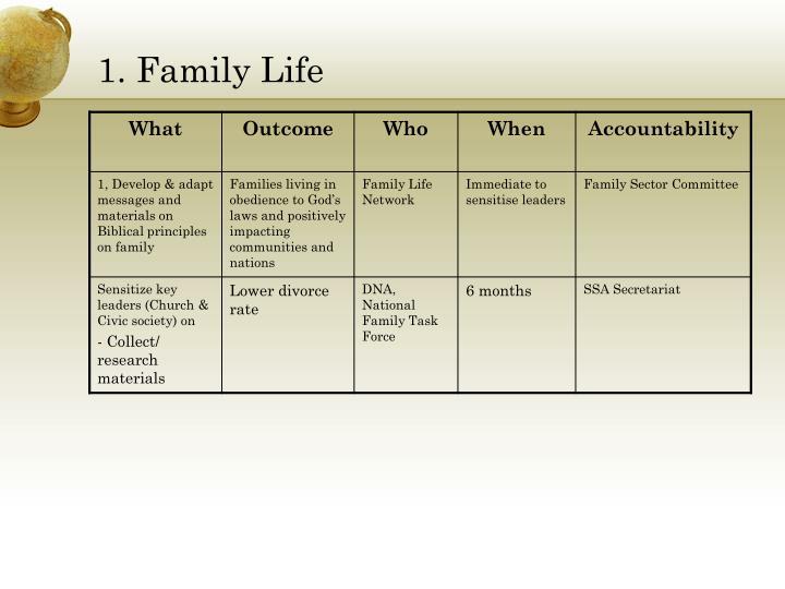 1. Family Life