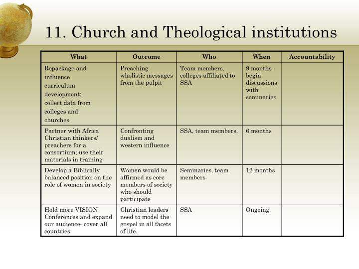 11. Church and Theological institutions