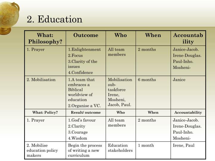 2. Education