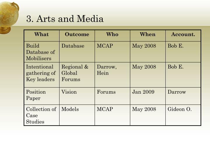 3. Arts and Media