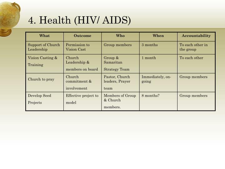 4. Health (HIV/ AIDS)