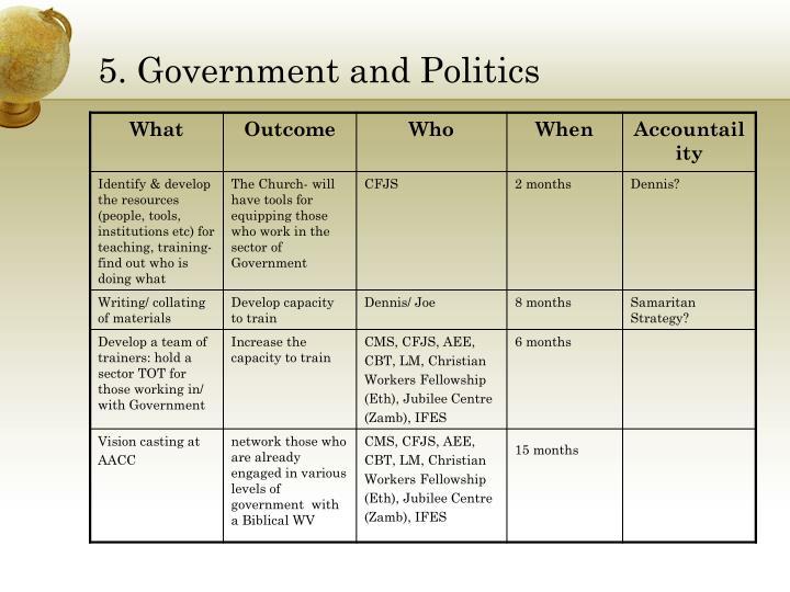 5. Government and Politics