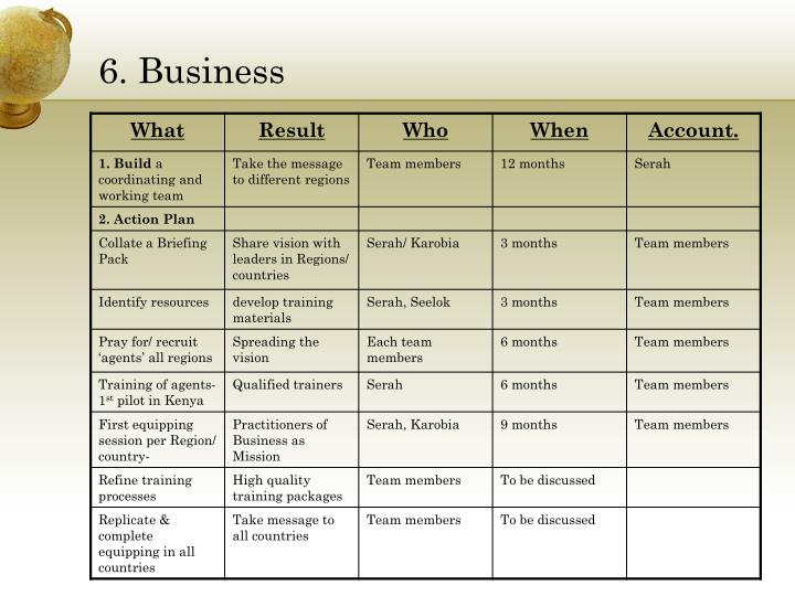 6. Business