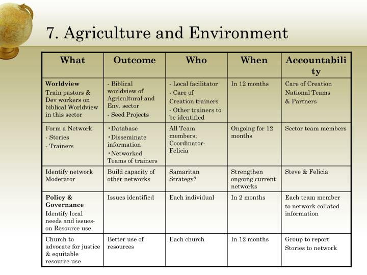 7. Agriculture and Environment