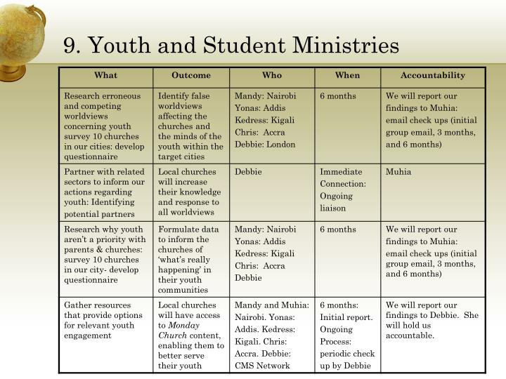 9. Youth and Student Ministries