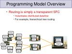 programming model overview6