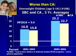 worse than ca overweight children age 5 19 19b sbc and ca 3 yr averages