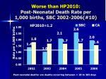 worse than hp2010 post neonatal death rate per 1 000 births sbc 2002 2006 10