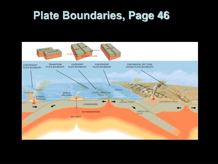 Plate Boundaries, Page 46
