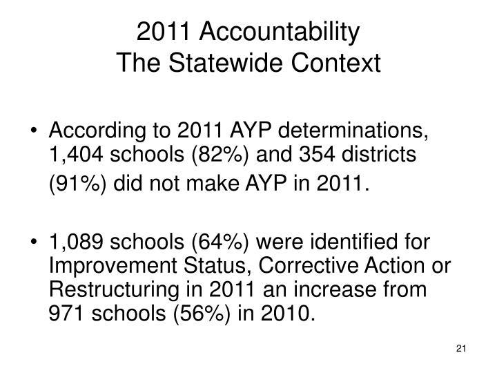 2011 Accountability