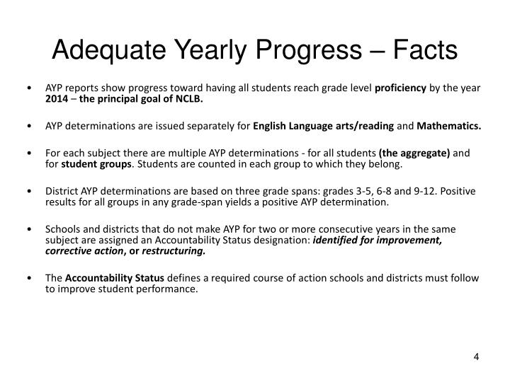 Adequate Yearly Progress – Facts