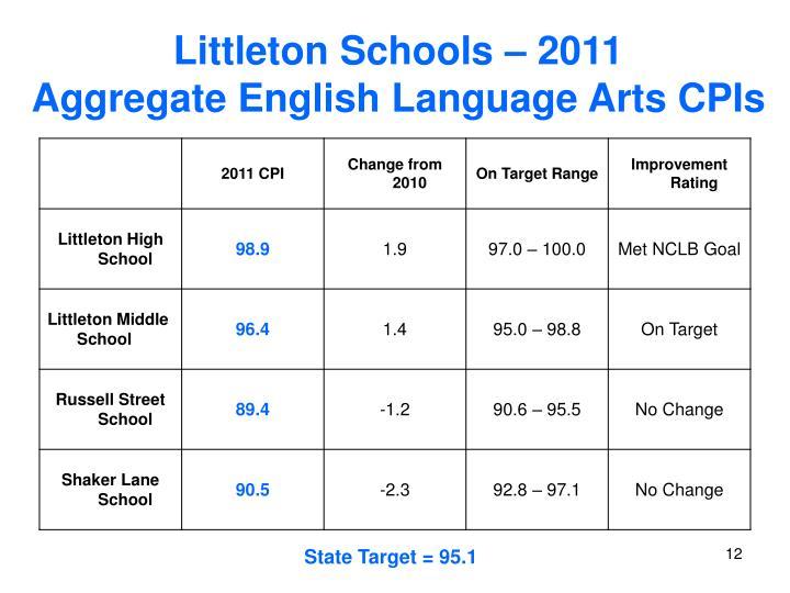 Littleton Schools – 2011