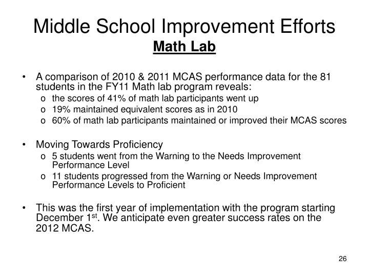 Middle School Improvement Efforts