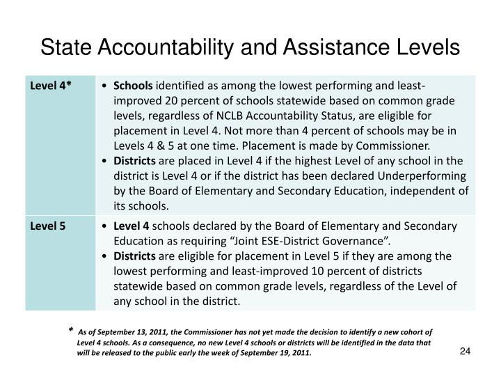 State Accountability and Assistance Levels