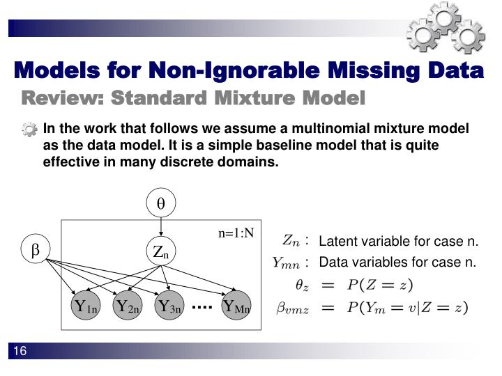 Models for Non-Ignorable Missing Data