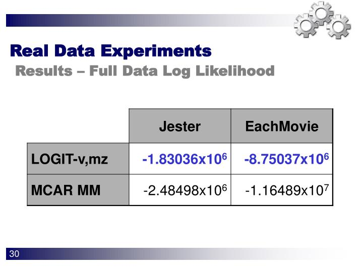 Real Data Experiments