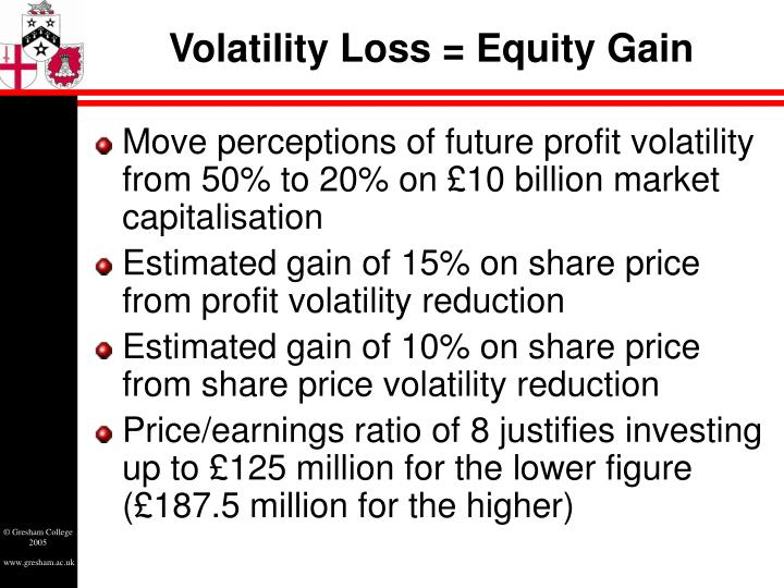Volatility Loss = Equity Gain