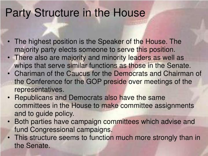 Party Structure in the House